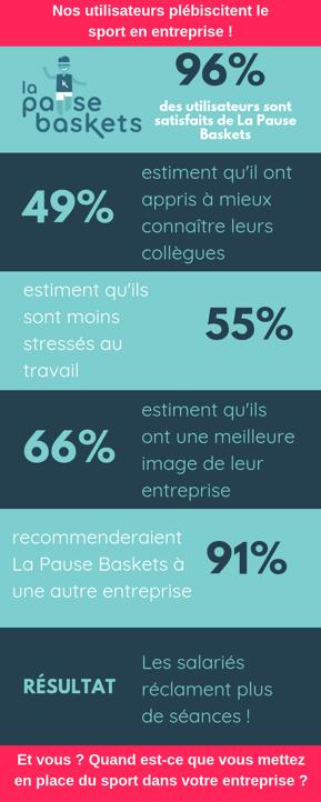 Infog - sondage-utilisateurs-satisfaction-client-lapausebaskets