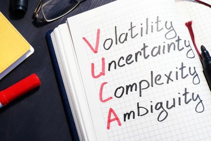 vuca_volatility_uncertainty_complexity_ambiguity
