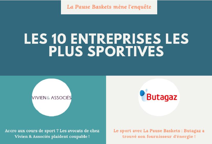 10 entreprises sportives-01